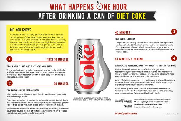 Diet-Coke-Exposed